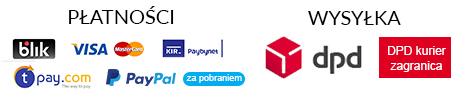 Płatności POLSKA